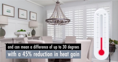 How Philadelphia Shutters Keep Your Home Cool